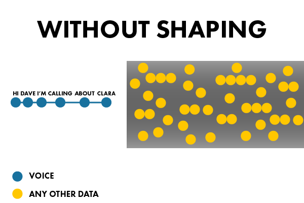 Traffic Shaping 101: your data in a pipe without shaping